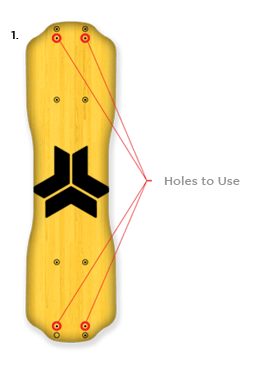 Freebord mounting bindings position explained