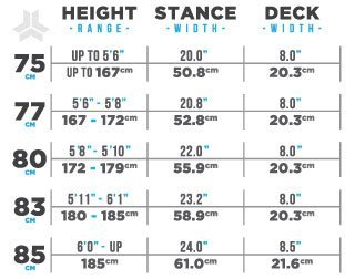 freebord -sizing chart Completes and decks
