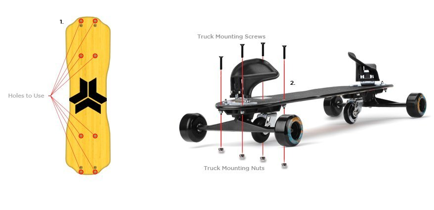How to mount your trucks on your Freebord